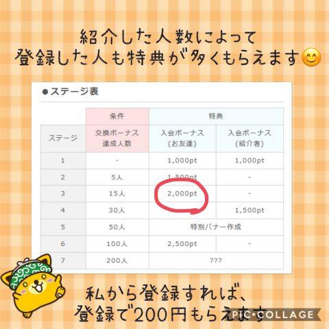 ポイントインカム友達紹介変更特典