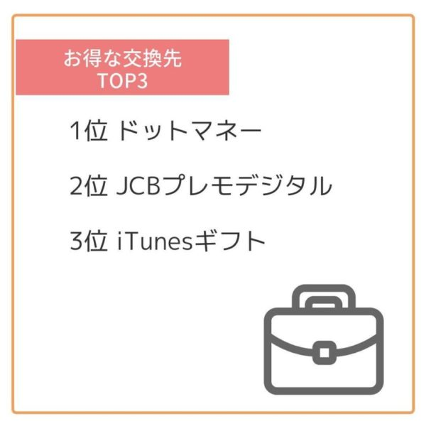 ドットマネーとJCBプレモデジタル、iTunesギフト
