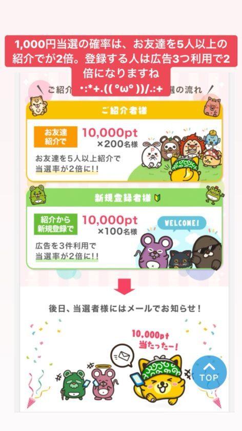 ポイントインカム1000円プレゼントキャンペーンの内容