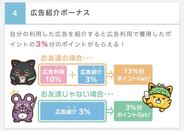 広告紹介ボーナス