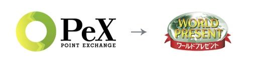 PeXからポイント交換ワールドプレゼントポイント