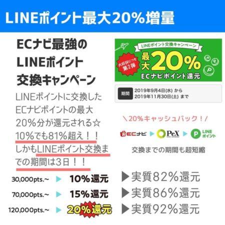 ECナビLINEポイント最大20%キャンペーン